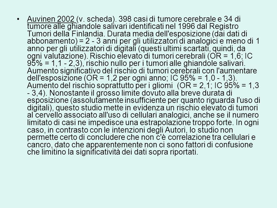 Auvinen 2002 (v. scheda).