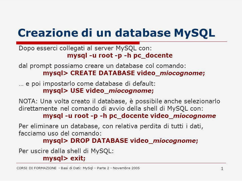 Creazione di un database MySQL