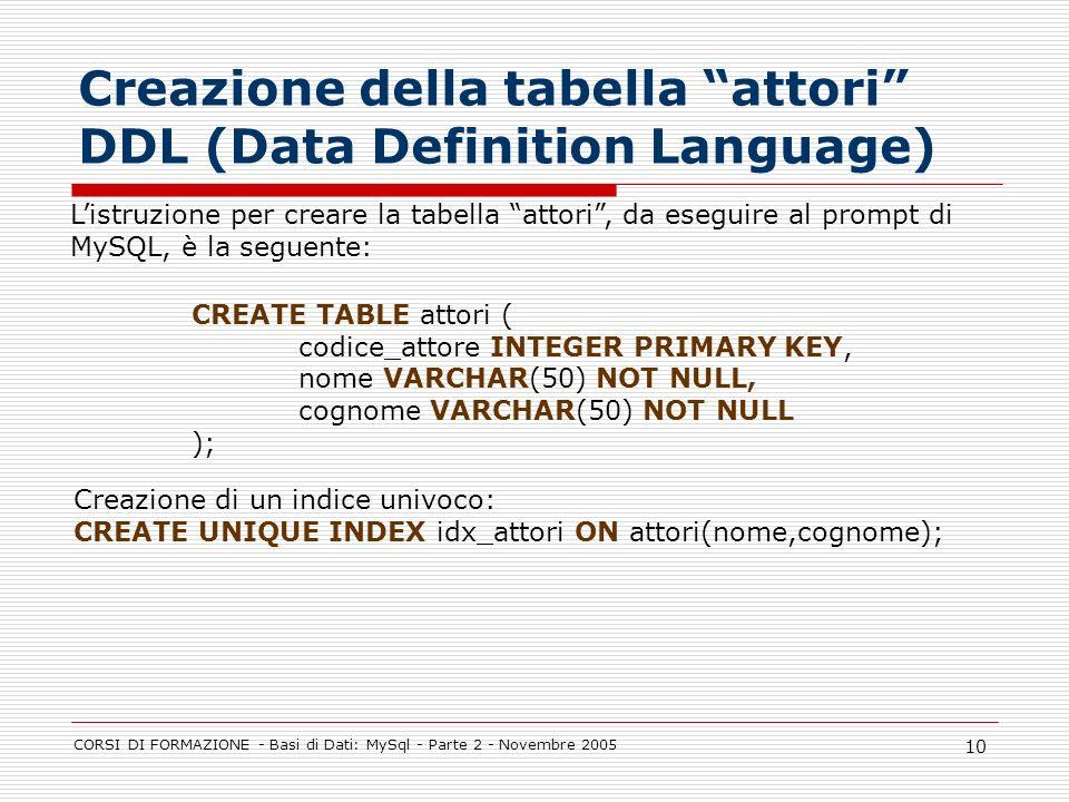 Creazione della tabella attori DDL (Data Definition Language)
