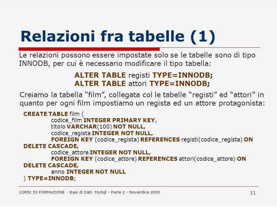 Relazioni fra tabelle (1)