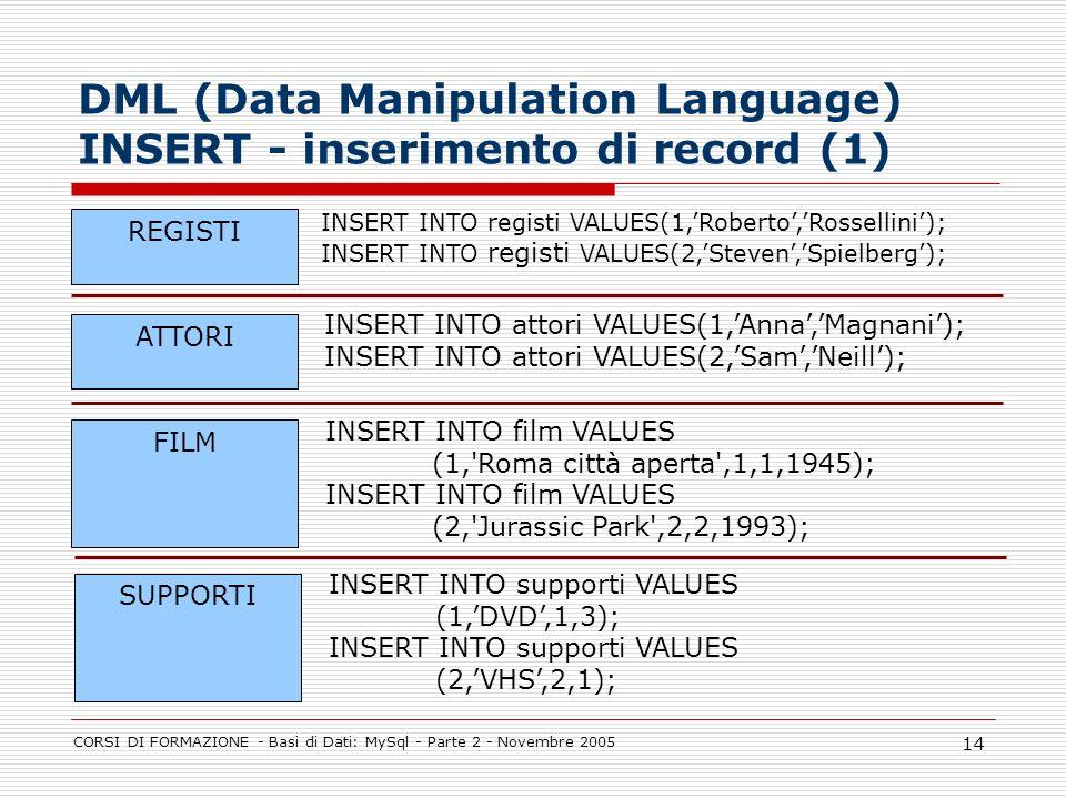 DML (Data Manipulation Language) INSERT - inserimento di record (1)