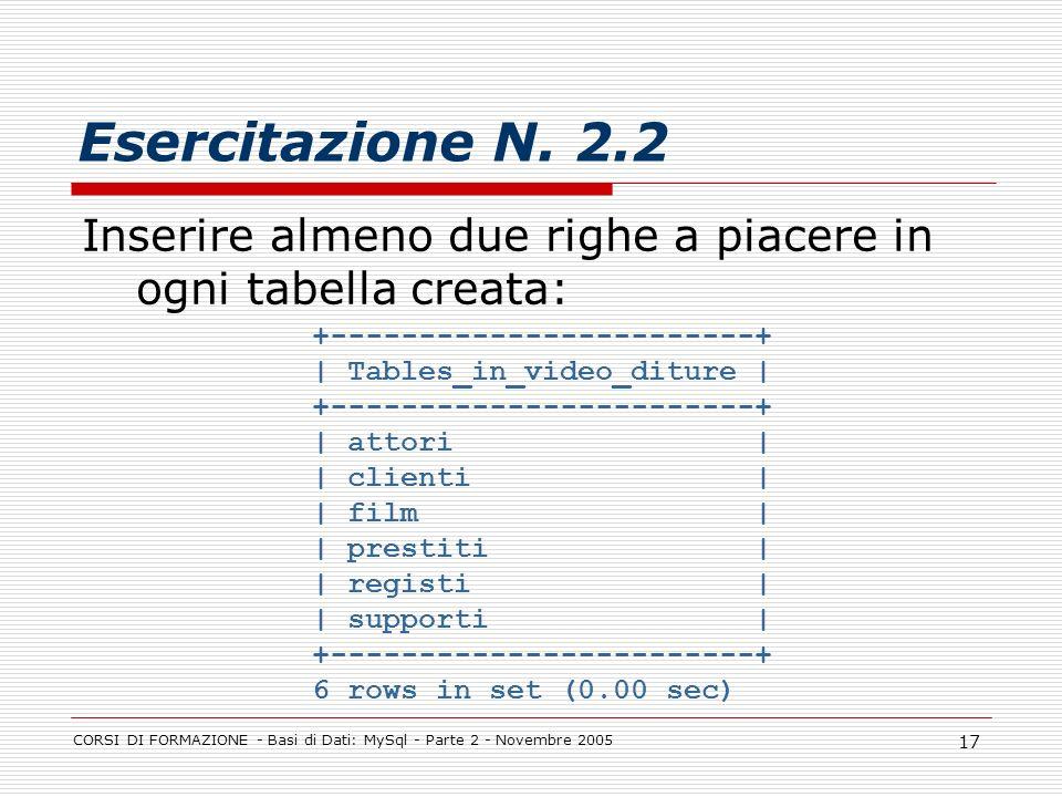 Esercitazione N. 2.2 Inserire almeno due righe a piacere in ogni tabella creata: +------------------------+