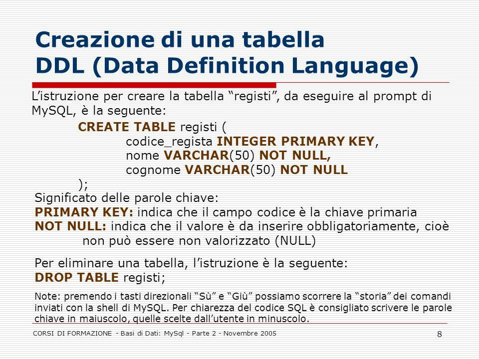 Creazione di una tabella DDL (Data Definition Language)