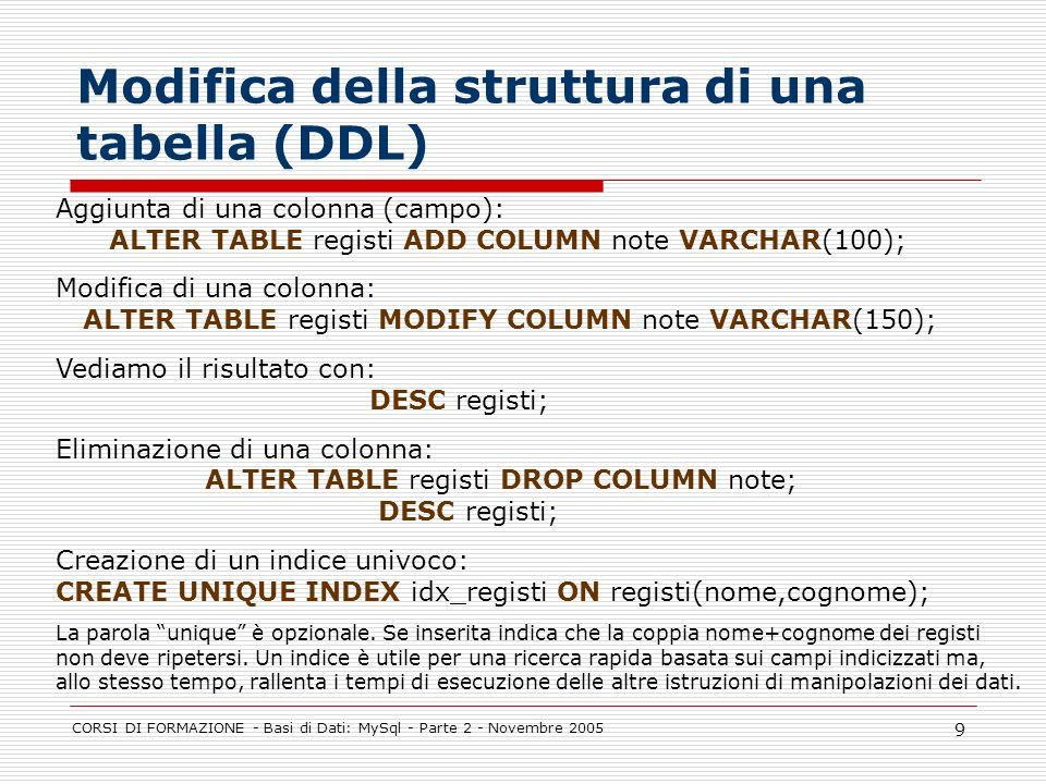 Modifica della struttura di una tabella (DDL)