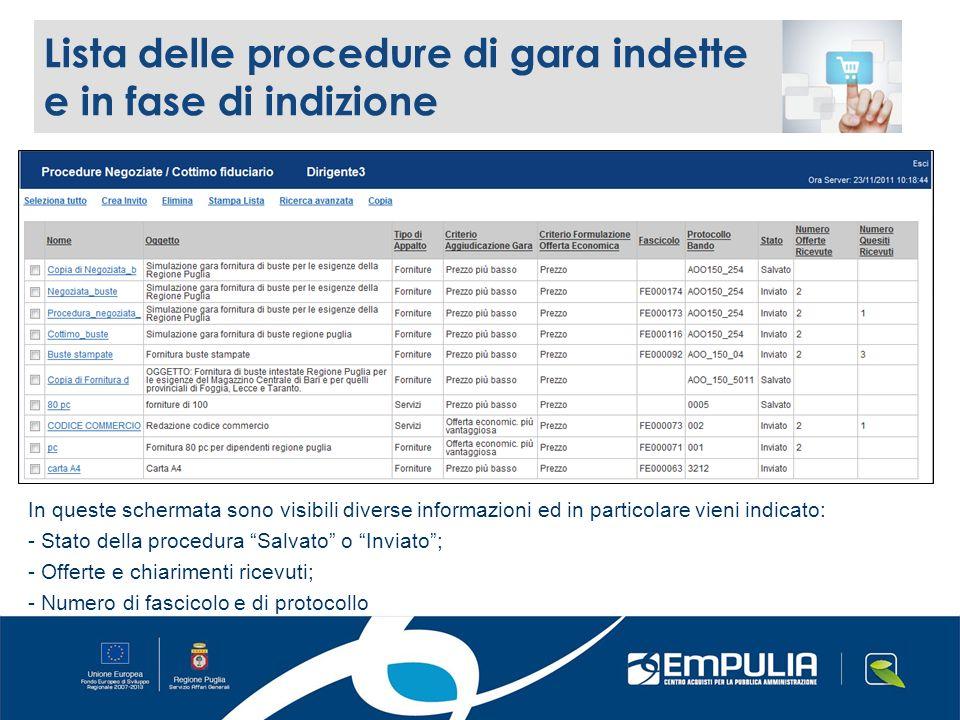 Lista delle procedure di gara indette e in fase di indizione