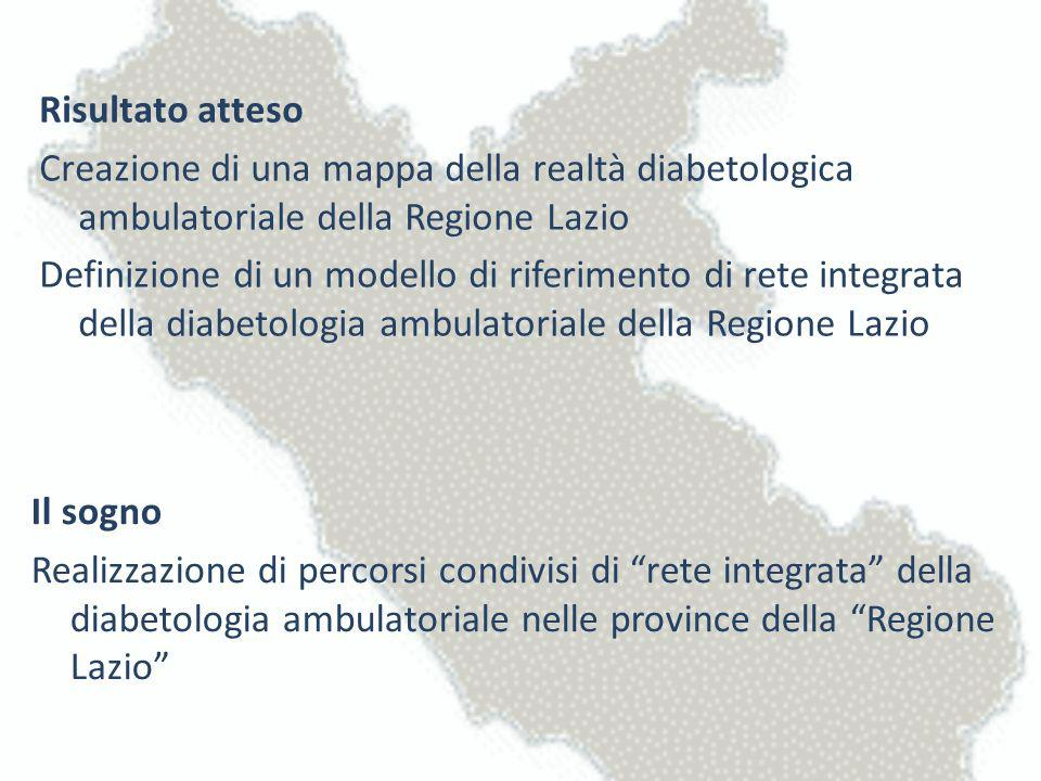 Risultato atteso Creazione di una mappa della realtà diabetologica ambulatoriale della Regione Lazio.