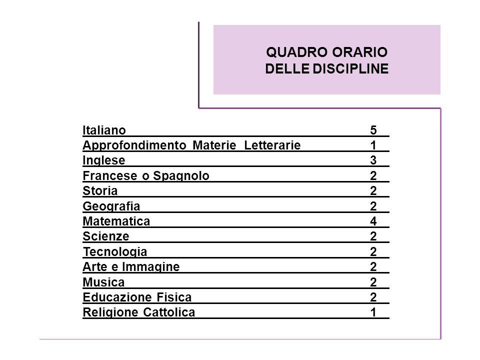 QUADRO ORARIO DELLE DISCIPLINE Approfondimento Materie Letterarie 1