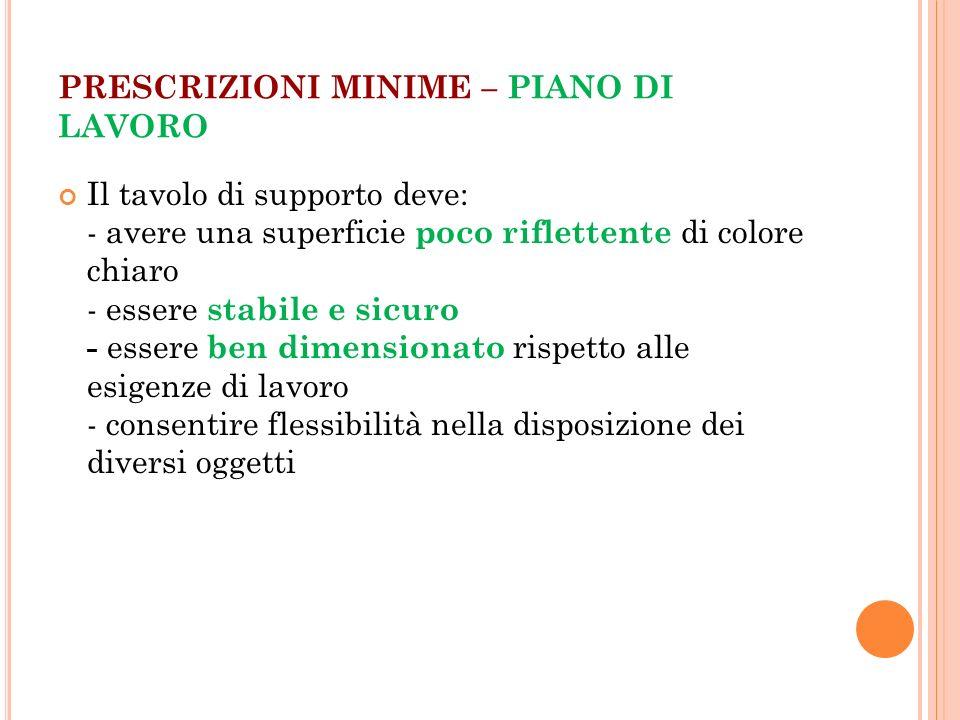 PRESCRIZIONI MINIME – PIANO DI LAVORO
