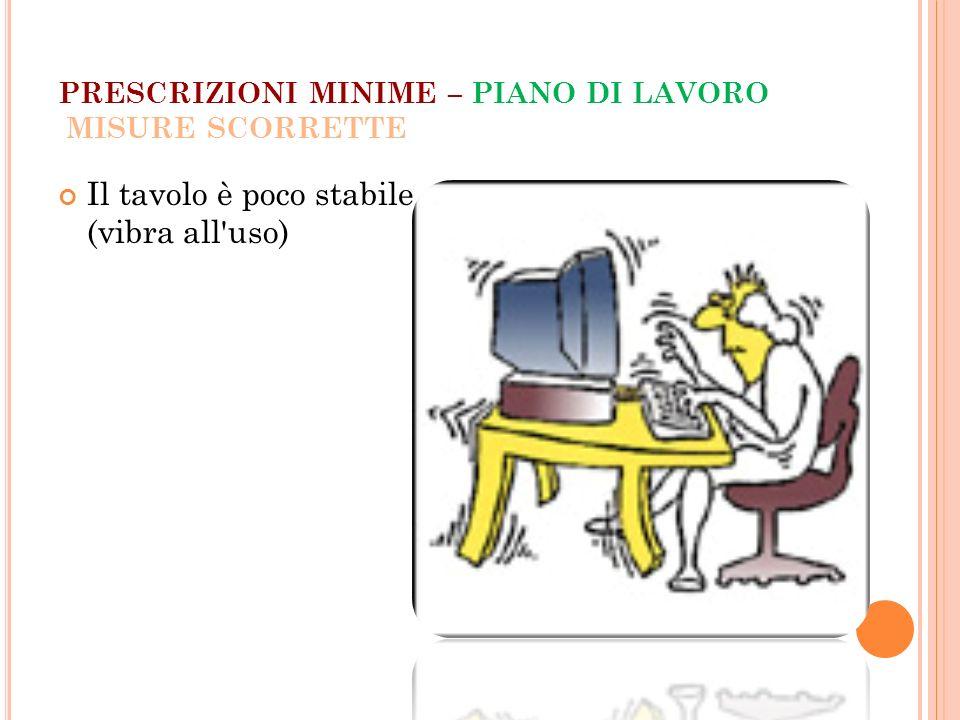 PRESCRIZIONI MINIME – PIANO DI LAVORO MISURE SCORRETTE