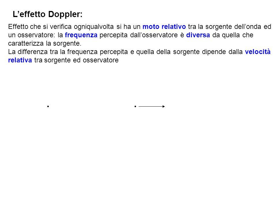 L'effetto Doppler: