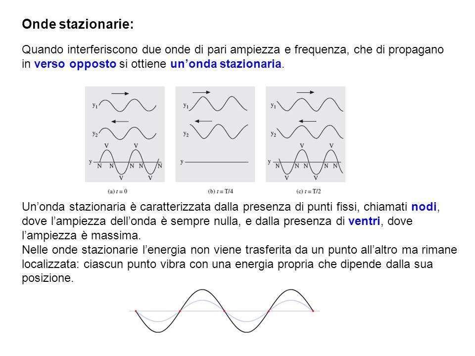 Onde stazionarie: Quando interferiscono due onde di pari ampiezza e frequenza, che di propagano in verso opposto si ottiene un'onda stazionaria.