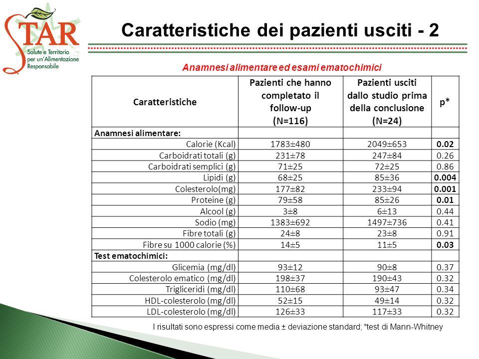 Caratteristiche dei pazienti usciti - 2