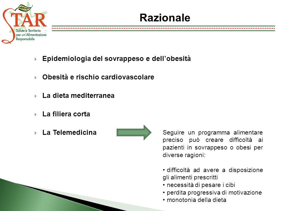 Razionale Epidemiologia del sovrappeso e dell'obesità