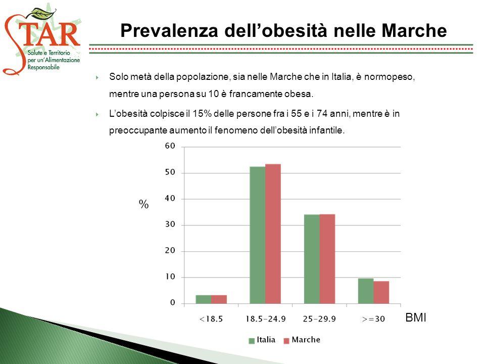 Prevalenza dell'obesità nelle Marche