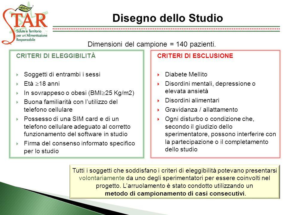 Disegno dello Studio Dimensioni del campione = 140 pazienti.