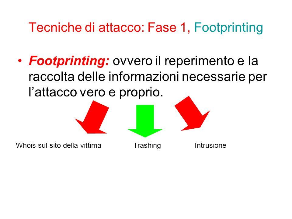 Tecniche di attacco: Fase 1, Footprinting