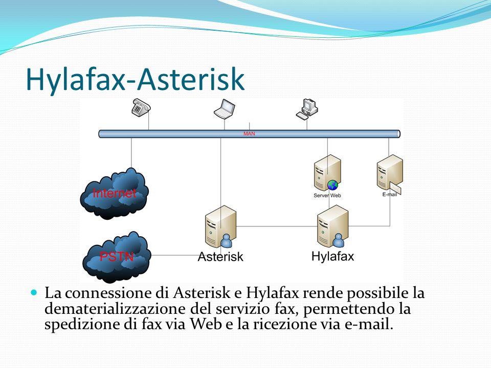 Hylafax-Asterisk