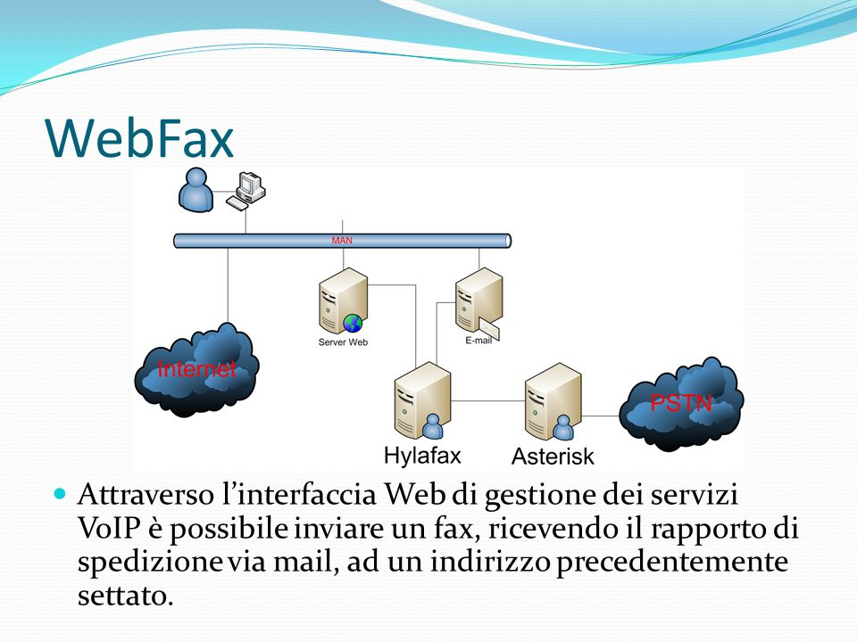 WebFax