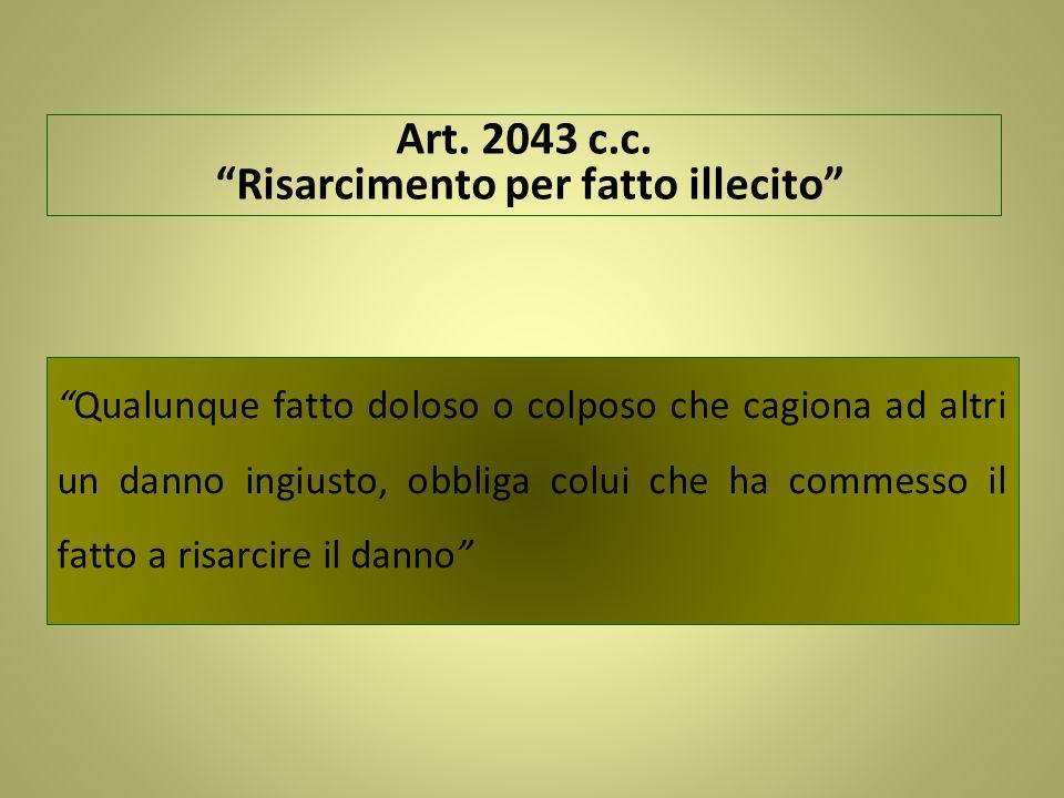 Art. 2043 c.c. Risarcimento per fatto illecito
