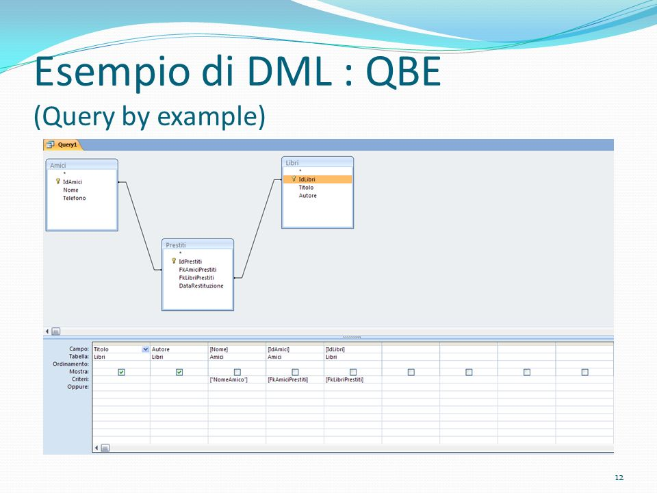 Esempio di DML : QBE (Query by example)