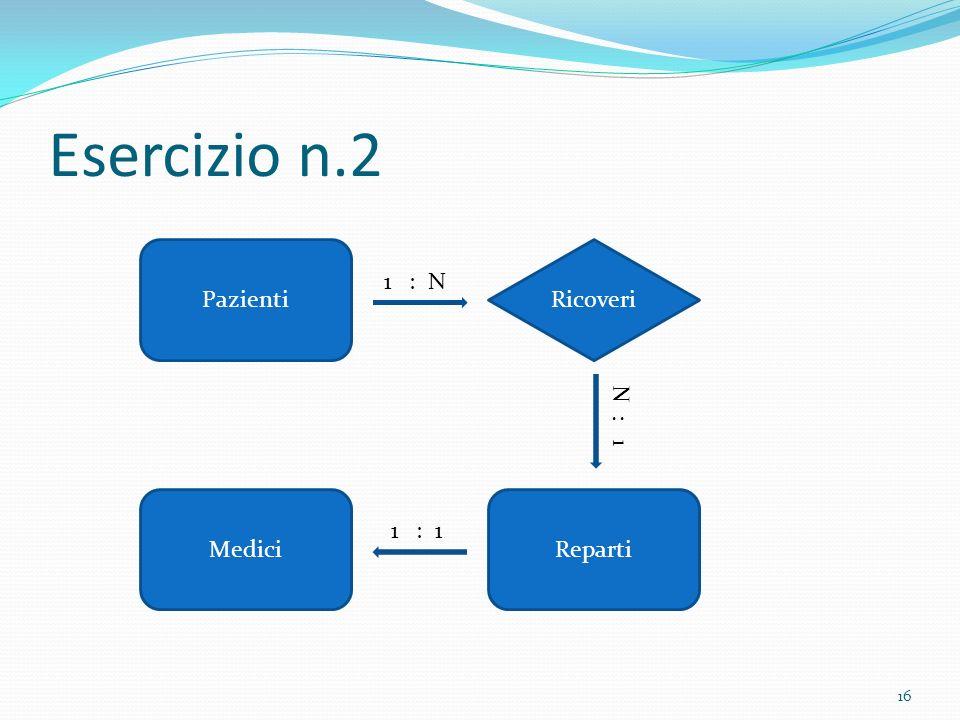 Esercizio n.2 Pazienti Ricoveri 1 : N N : 1 Medici Reparti 1 : 1