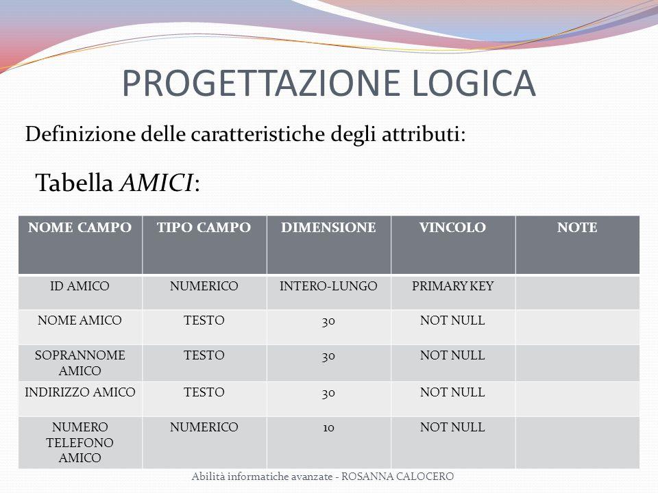 PROGETTAZIONE LOGICA Tabella AMICI: