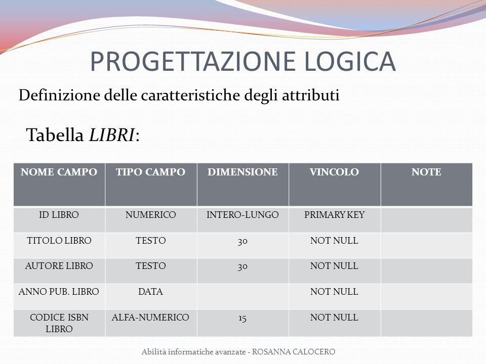 PROGETTAZIONE LOGICA Tabella LIBRI: