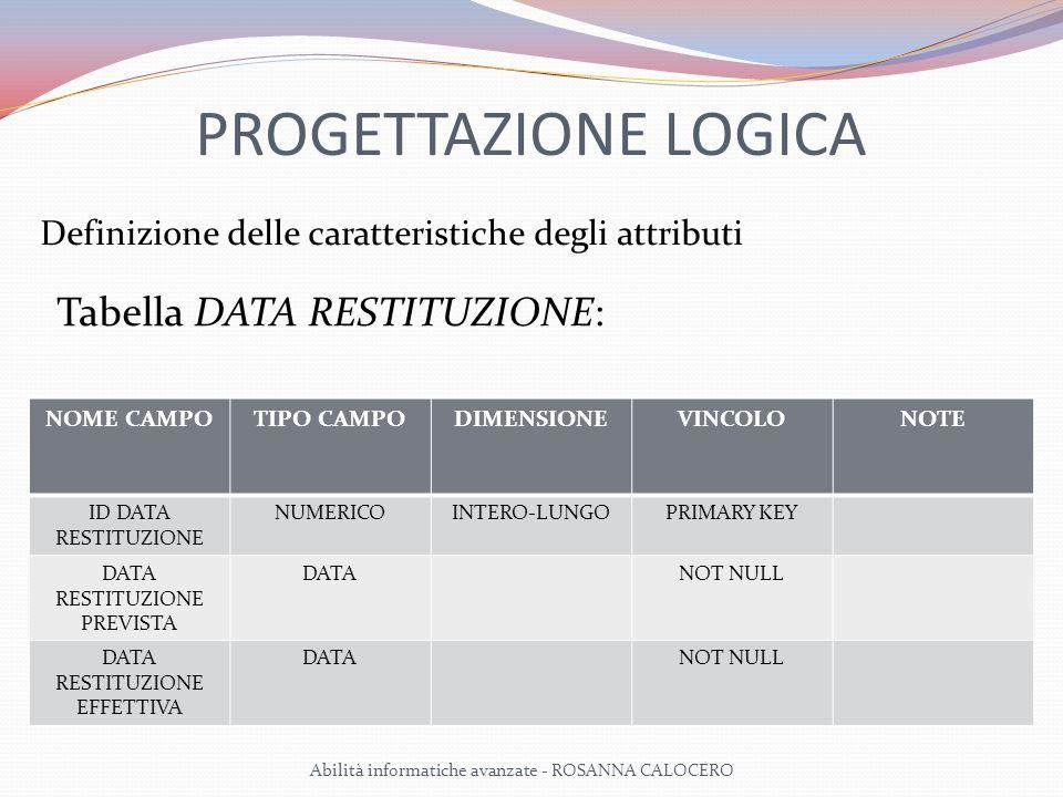 PROGETTAZIONE LOGICA Tabella DATA RESTITUZIONE: