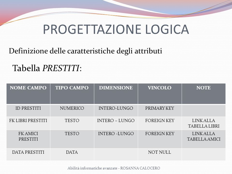 PROGETTAZIONE LOGICA Tabella PRESTITI: