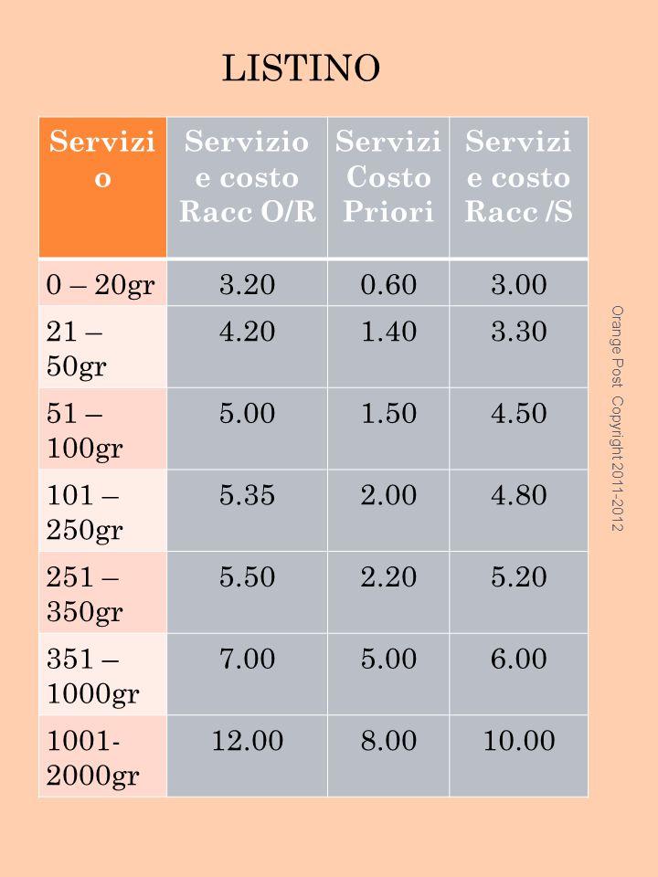 Servizio e costo Racc O/R