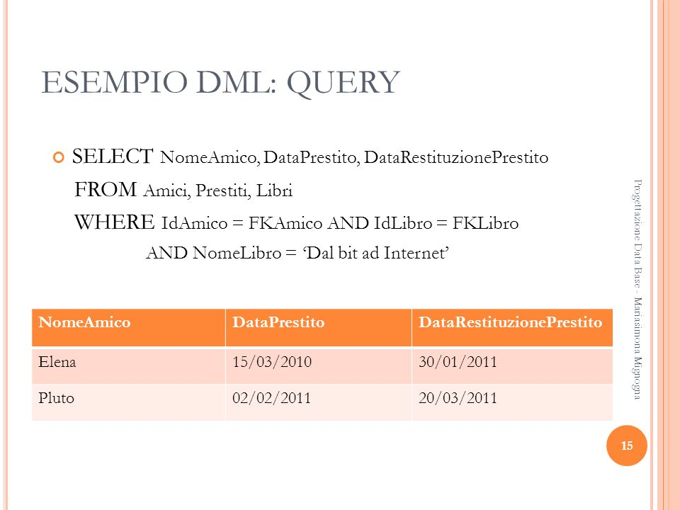 ESEMPIO DML: QUERY SELECT NomeAmico, DataPrestito, DataRestituzionePrestito. FROM Amici, Prestiti, Libri.