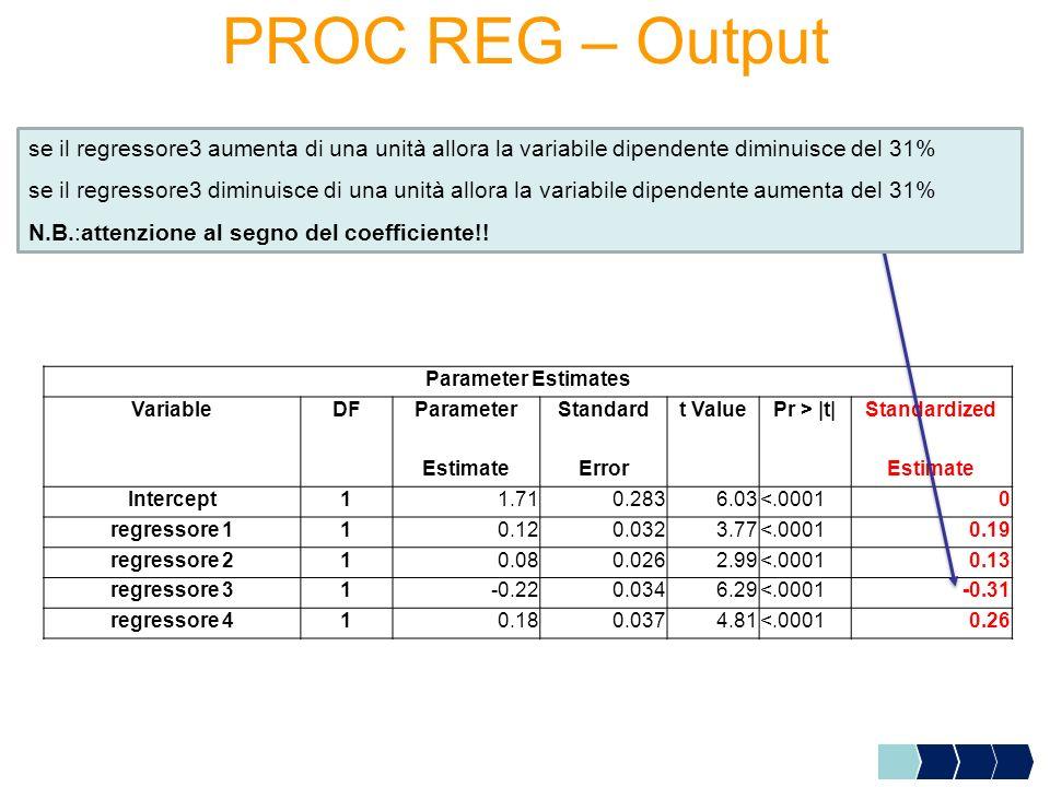 PROC REG – Output se il regressore3 aumenta di una unità allora la variabile dipendente diminuisce del 31%