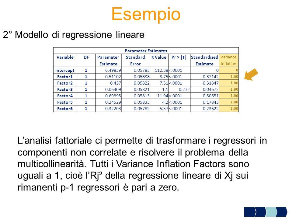 Esempio 2° Modello di regressione lineare