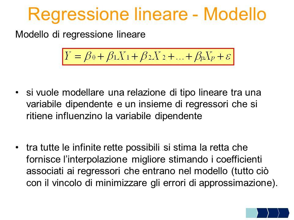 Regressione lineare - Modello