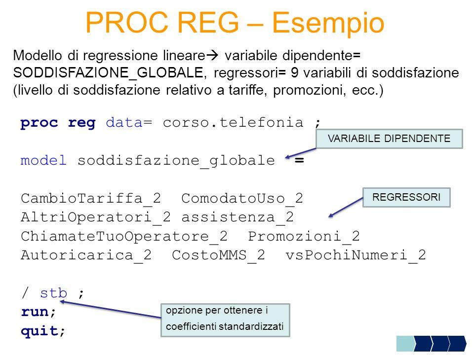 PROC REG – Esempio proc reg data= corso.telefonia ;