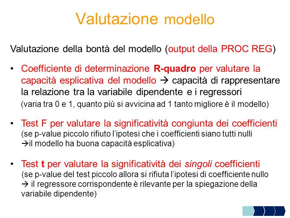 Valutazione modello Valutazione della bontà del modello (output della PROC REG)