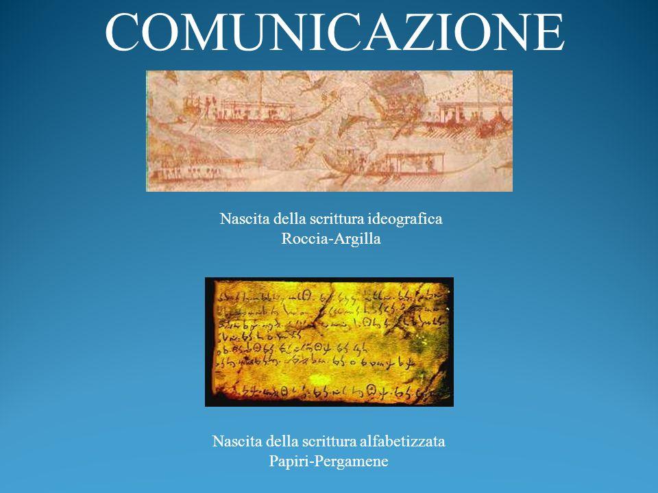 COMUNICAZIONE Nascita della scrittura ideografica Roccia-Argilla