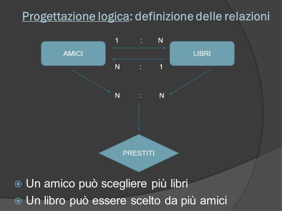 Progettazione logica: definizione delle relazioni