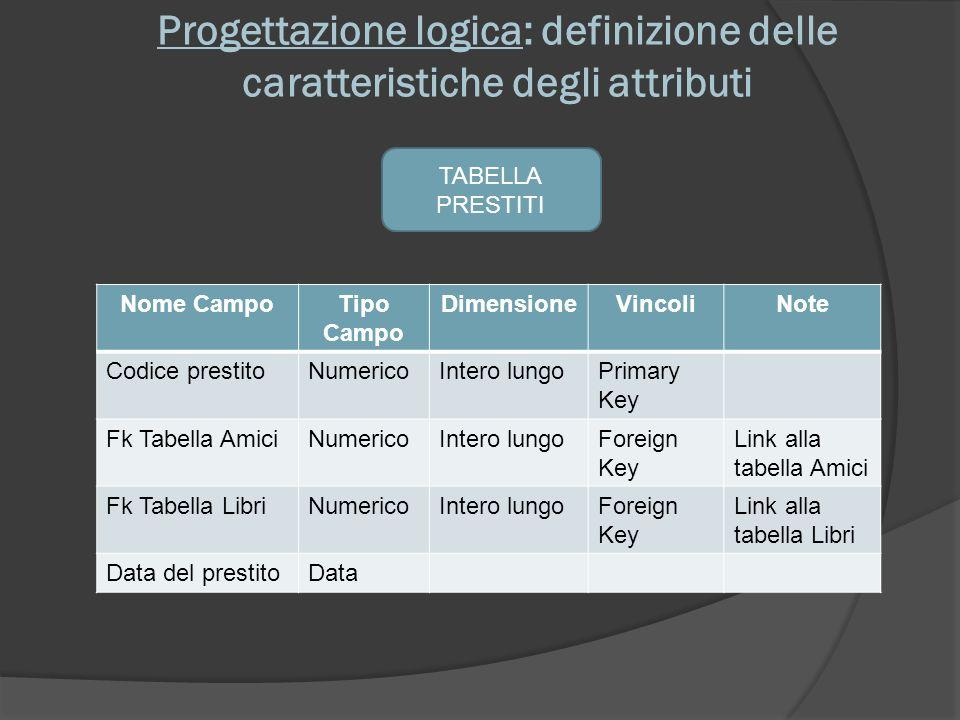 Progettazione logica: definizione delle caratteristiche degli attributi