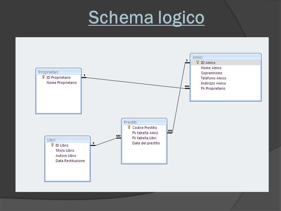 Schema logico