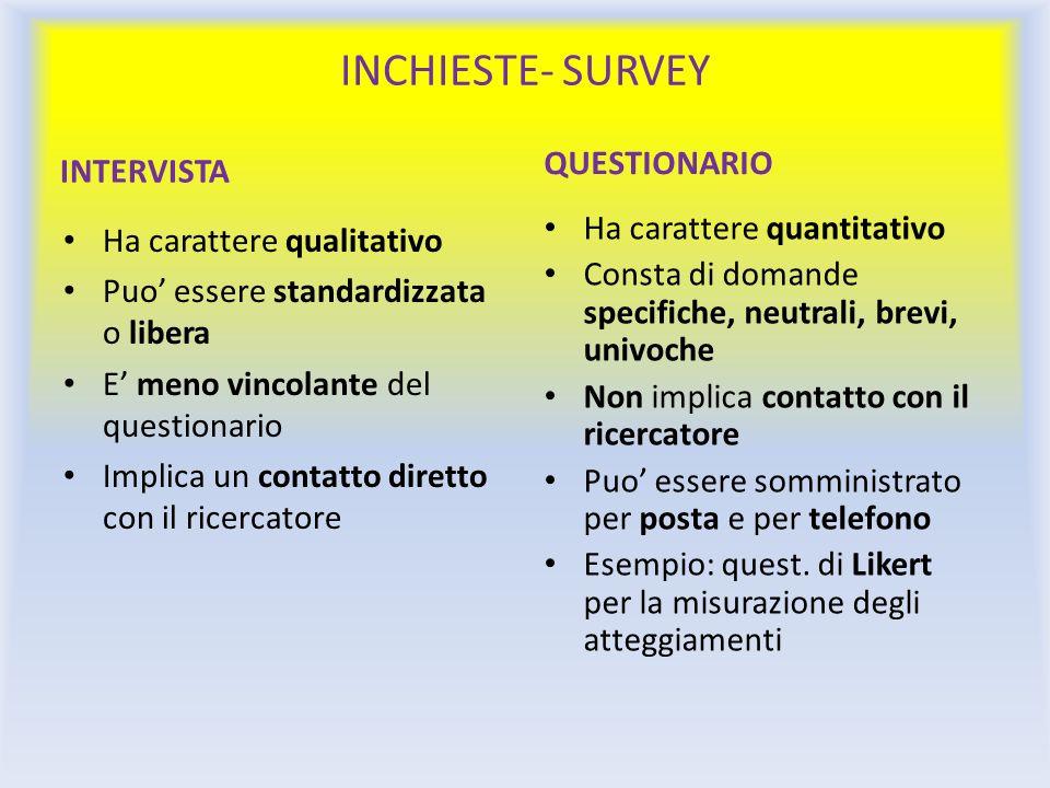 INCHIESTE- SURVEY QUESTIONARIO INTERVISTA Ha carattere quantitativo