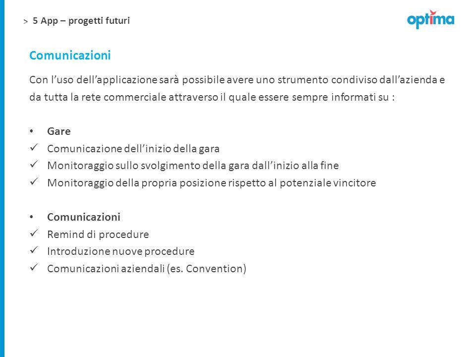 5 App – progetti futuri Comunicazioni. Con l'uso dell'applicazione sarà possibile avere uno strumento condiviso dall'azienda e.