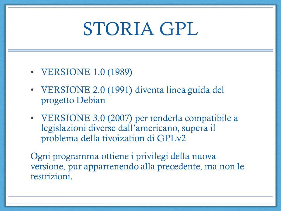 STORIA GPL VERSIONE 1.0 (1989) VERSIONE 2.0 (1991) diventa linea guida del progetto Debian.