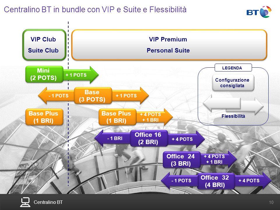 Centralino BT in bundle con VIP e Suite e Flessibilità
