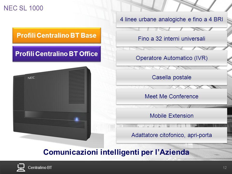 Comunicazioni intelligenti per l'Azienda