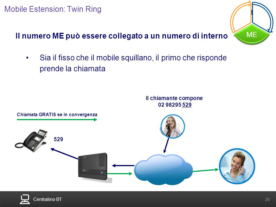 Mobile Estension: Twin Ring