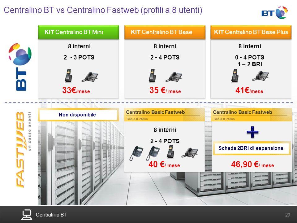 Centralino BT vs Centralino Fastweb (profili a 8 utenti)