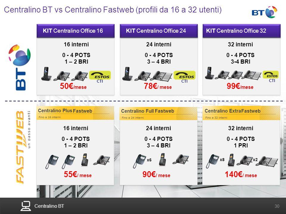 Centralino BT vs Centralino Fastweb (profili da 16 a 32 utenti)