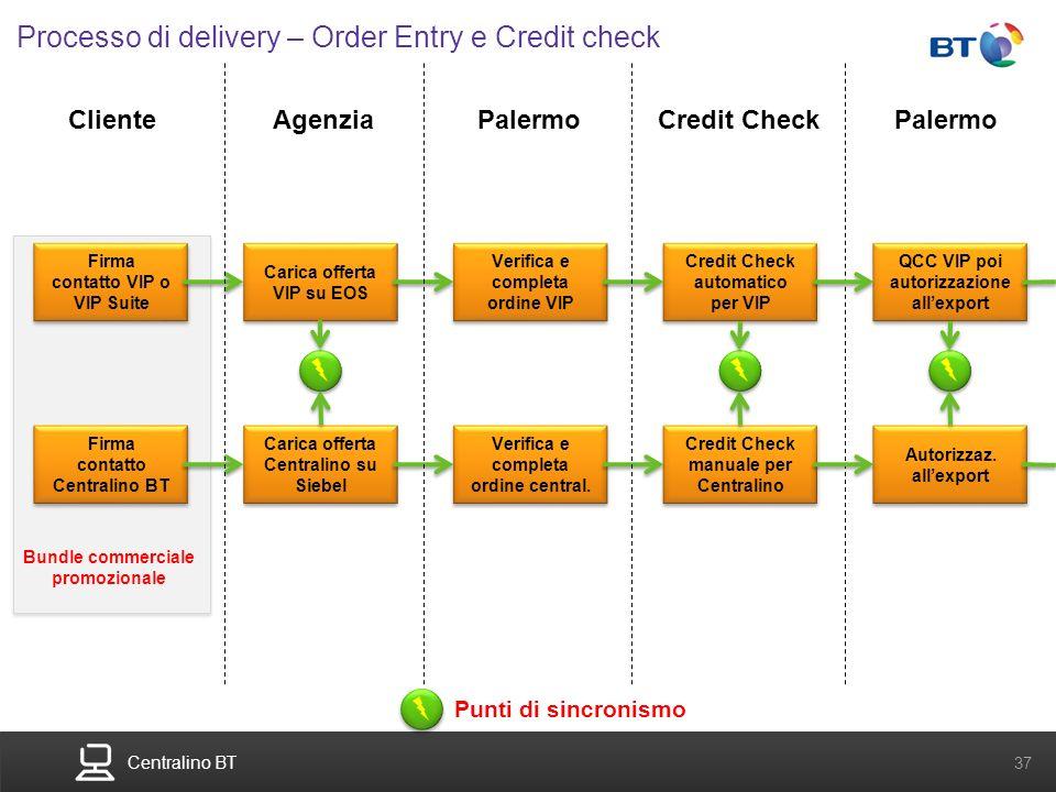 Processo di delivery – Order Entry e Credit check