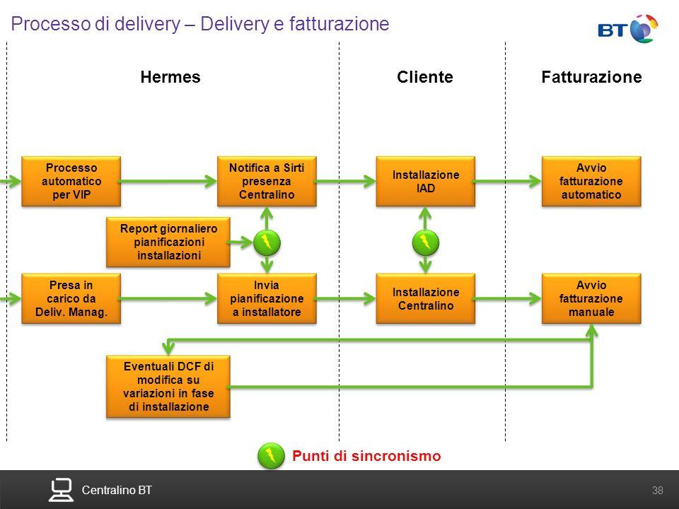Processo di delivery – Delivery e fatturazione